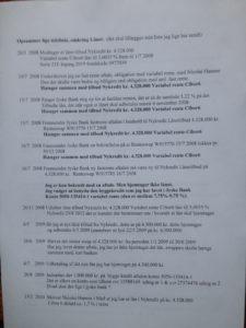 2. 12 feb. 2016 brev Rødstern advokater, Hej Mads bemærkninger til svarskrift 10 sep. 2015 side 2 af 4